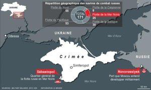 Ukraine_Crise_G2
